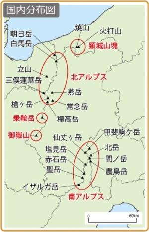 南アルプス南部(静岡市域)ライチョウ生息状況等調査の概要